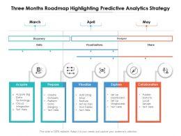 Three Months Roadmap Highlighting Predictive Analytics Strategy