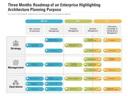 Three Months Roadmap Of An Enterprise Highlighting Architecture Planning Purpose