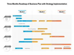 Three Months Roadmap Of Business Plan With Strategy Implementation