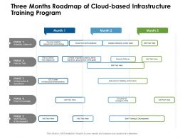 Three Months Roadmap Of Cloud Based Infrastructure Training Program