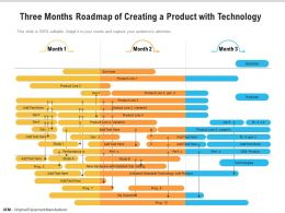 Three Months Roadmap Of Creating A Product With Technology
