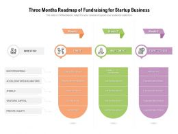 Three Months Roadmap Of Fundraising For Startup Business