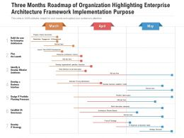 Three Months Roadmap Of Organization Highlighting Enterprise Architecture Framework Implementation Purpose