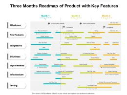 Three Months Roadmap Of Product With Key Features