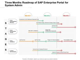 Three Months Roadmap Of Sap Enterprise Portal For System Admin