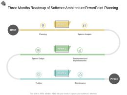 Three Months Roadmap Of Software Architecture Powerpoint Planning