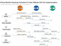 Three Months Roadmap Schedule For New Website Roll Out Implementation