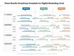Three Months Roadmap Template For Digital Marketing Goal
