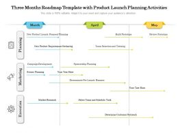 Three Months Roadmap Template With Product Launch Planning Activities