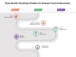 Three Months Roadmap Timeline For Business Goal Achievement