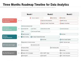 Three Months Roadmap Timeline For Data Analytics
