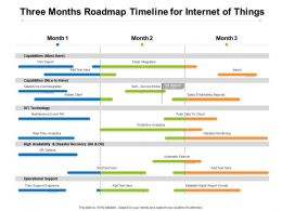 Three Months Roadmap Timeline For Internet Of Things