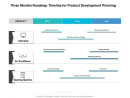 Three Months Roadmap Timeline For Product Development Planning
