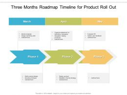 Three Months Roadmap Timeline For Product Roll Out
