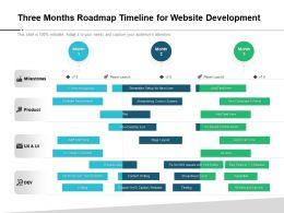 Three Months Roadmap Timeline For Website Development