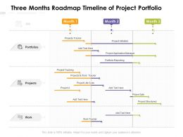 Three Months Roadmap Timeline Of Project Portfolio