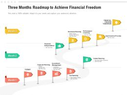 Three Months Roadmap To Achieve Financial Freedom