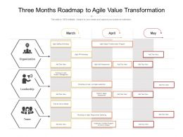Three Months Roadmap To Agile Value Transformation
