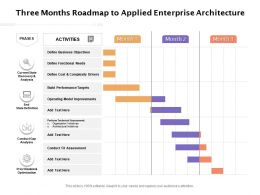 Three Months Roadmap To Applied Enterprise Architecture
