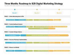 Three Months Roadmap To B2B Digital Marketing Strategy