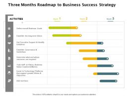 Three Months Roadmap To Business Success Strategy