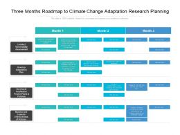Three Months Roadmap To Climate Change Adaptation Research Planning