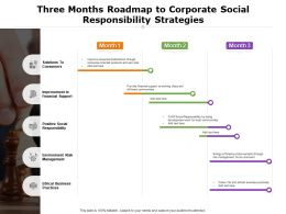 Three Months Roadmap To Corporate Social Responsibility Strategies