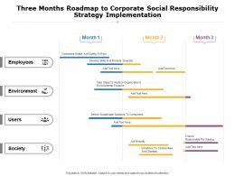 Three Months Roadmap To Corporate Social Responsibility Strategy Implementation