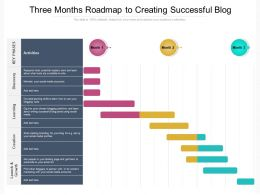 Three Months Roadmap To Creating Successful Blog