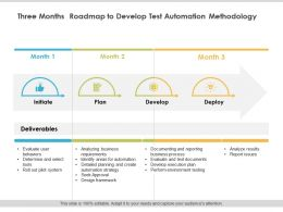 Three Months Roadmap To Develop Test Automation Methodology