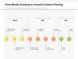 Three Months Roadmap To Financial Freedom Planning