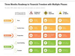 Three Months Roadmap To Financial Freedom With Multiple Phases