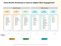 Three Months Roadmap To Improve Digital Client Engagement