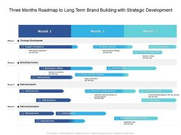 Three Months Roadmap To Long Term Brand Building With Strategic Development
