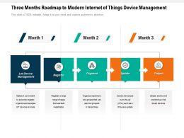 Three Months Roadmap To Modern Internet Of Things Device Management