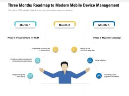 Three Months Roadmap To Modern Mobile Device Management