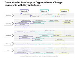 Three Months Roadmap To Organizational Change Leadership With Key Milestones