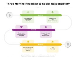 Three Months Roadmap To Social Responsibility
