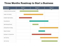 Three Months Roadmap To Start A Business