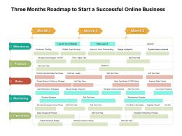 Three Months Roadmap To Start A Successful Online Business