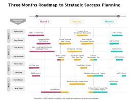 Three Months Roadmap To Strategic Success Planning