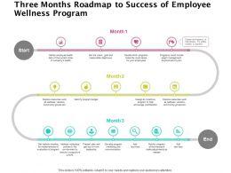 Three Months Roadmap To Success Of Employee Wellness Program
