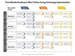 Three Months Roadmap To Wind Turbine Energy Technology Implementation