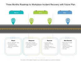 Three Months Roadmap To Workplace Incident Recovery With Future Plan
