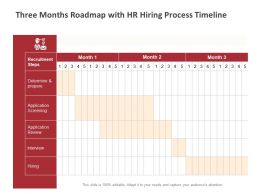 Three Months Roadmap With HR Hiring Process Timeline