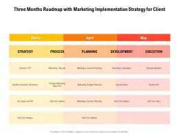 Three Months Roadmap With Marketing Implementation Strategy For Client