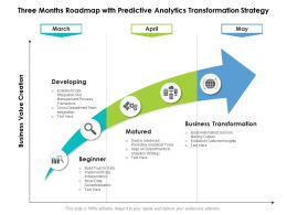 Three Months Roadmap With Predictive Analytics Transformation Strategy