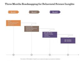 Three Months Roadmapping For Behavioral Science Insights