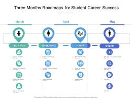 Three Months Roadmaps For Student Career Success
