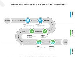 Three Months Roadmaps For Student Success Achievement